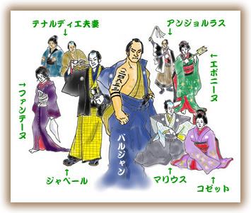 レミゼお江戸キャスト